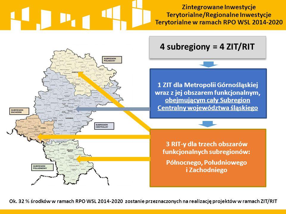 Zintegrowane Inwestycje Terytorialne/Regionalne Inwestycje Terytorialne w ramach RPO WSL 2014-2020