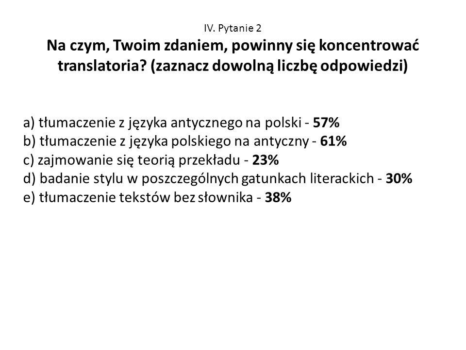 a) tłumaczenie z języka antycznego na polski - 57%