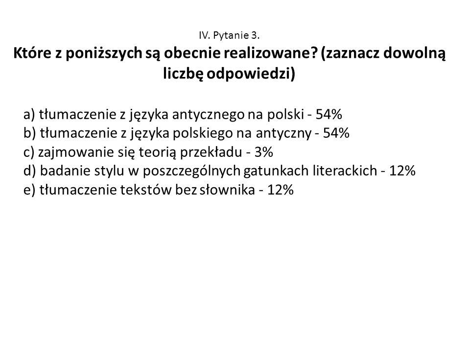 IV. Pytanie 3. Które z poniższych są obecnie realizowane (zaznacz dowolną liczbę odpowiedzi) a) tłumaczenie z języka antycznego na polski - 54%