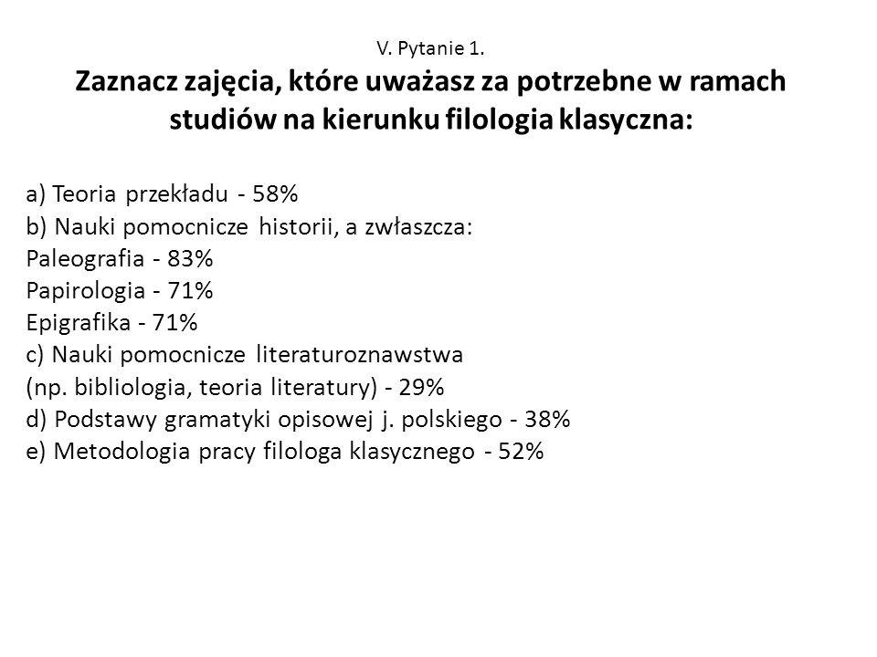 V. Pytanie 1. Zaznacz zajęcia, które uważasz za potrzebne w ramach studiów na kierunku filologia klasyczna: