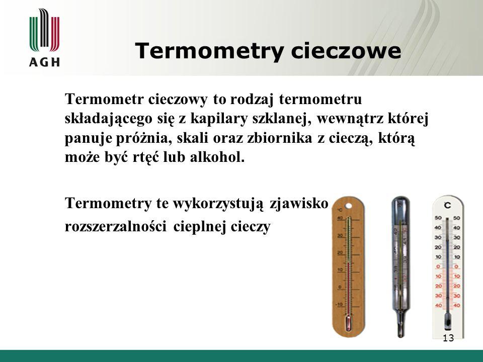 Termometry cieczowe