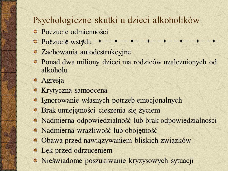 Psychologiczne skutki u dzieci alkoholików