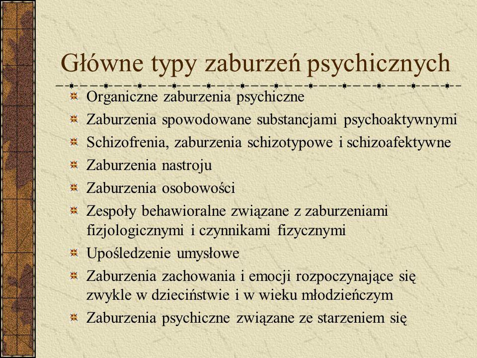 Główne typy zaburzeń psychicznych