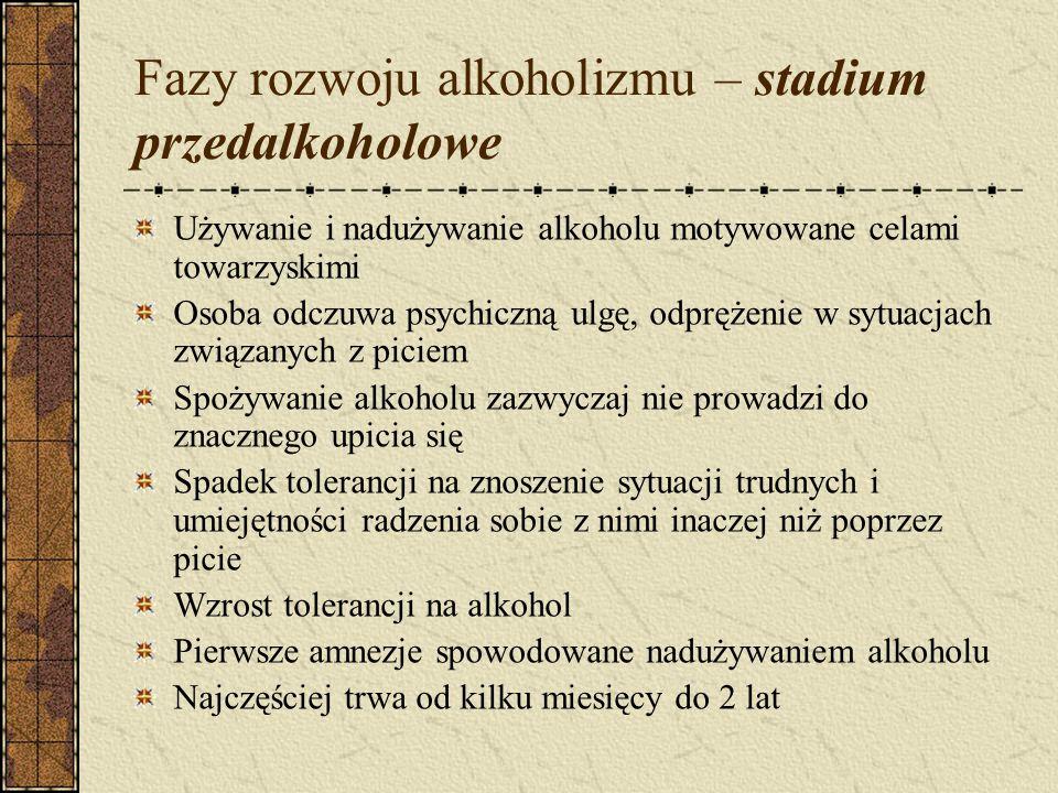 Fazy rozwoju alkoholizmu – stadium przedalkoholowe
