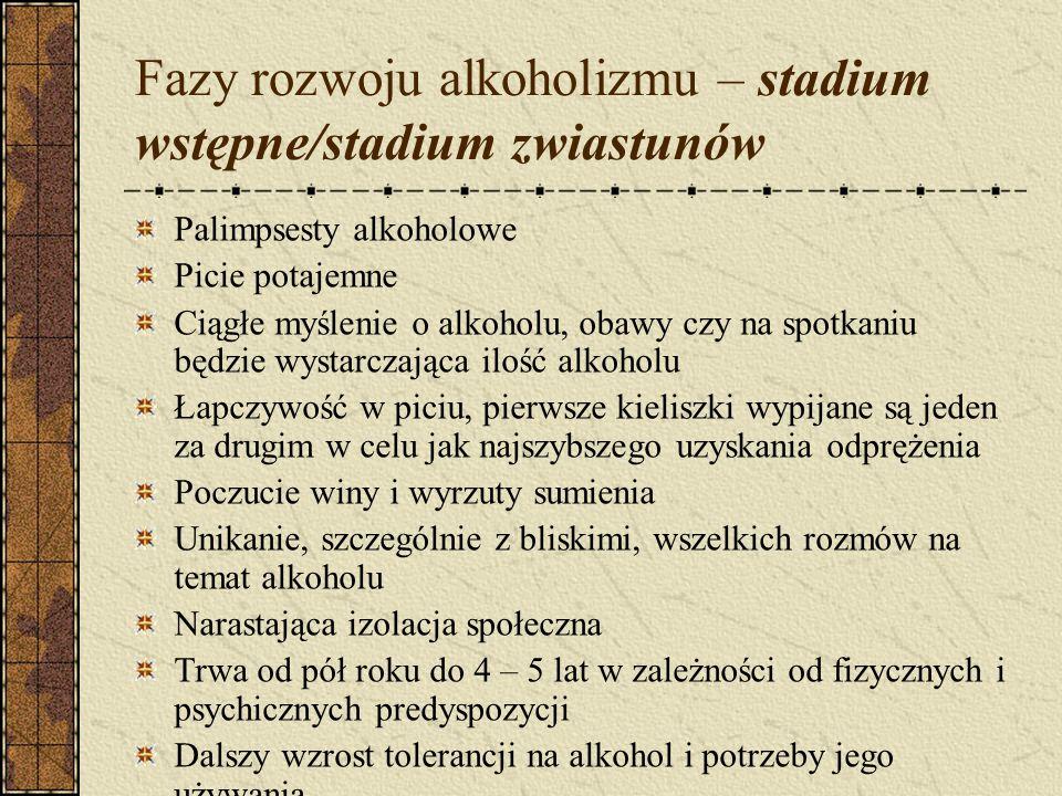 Fazy rozwoju alkoholizmu – stadium wstępne/stadium zwiastunów