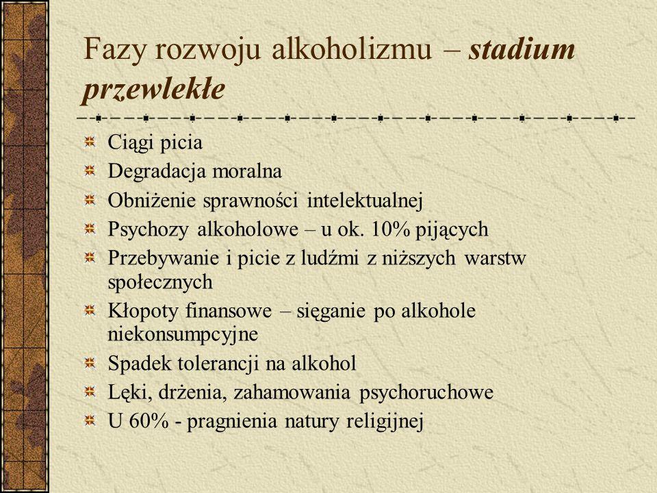 Fazy rozwoju alkoholizmu – stadium przewlekłe