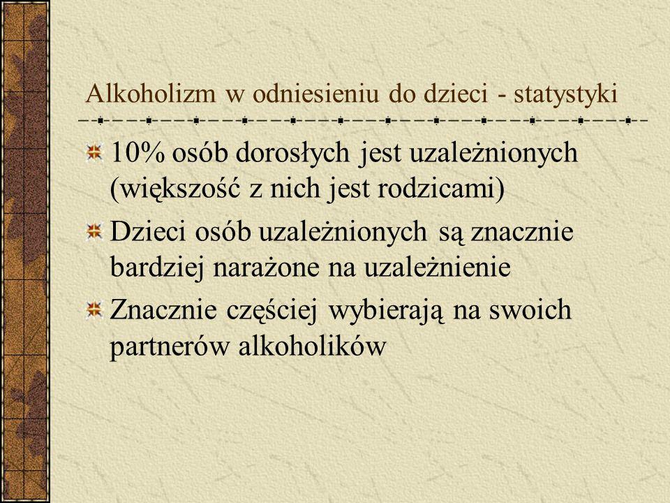 Alkoholizm w odniesieniu do dzieci - statystyki