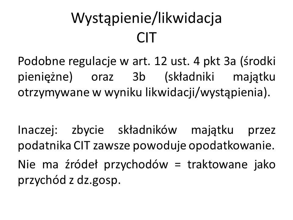 Wystąpienie/likwidacja CIT