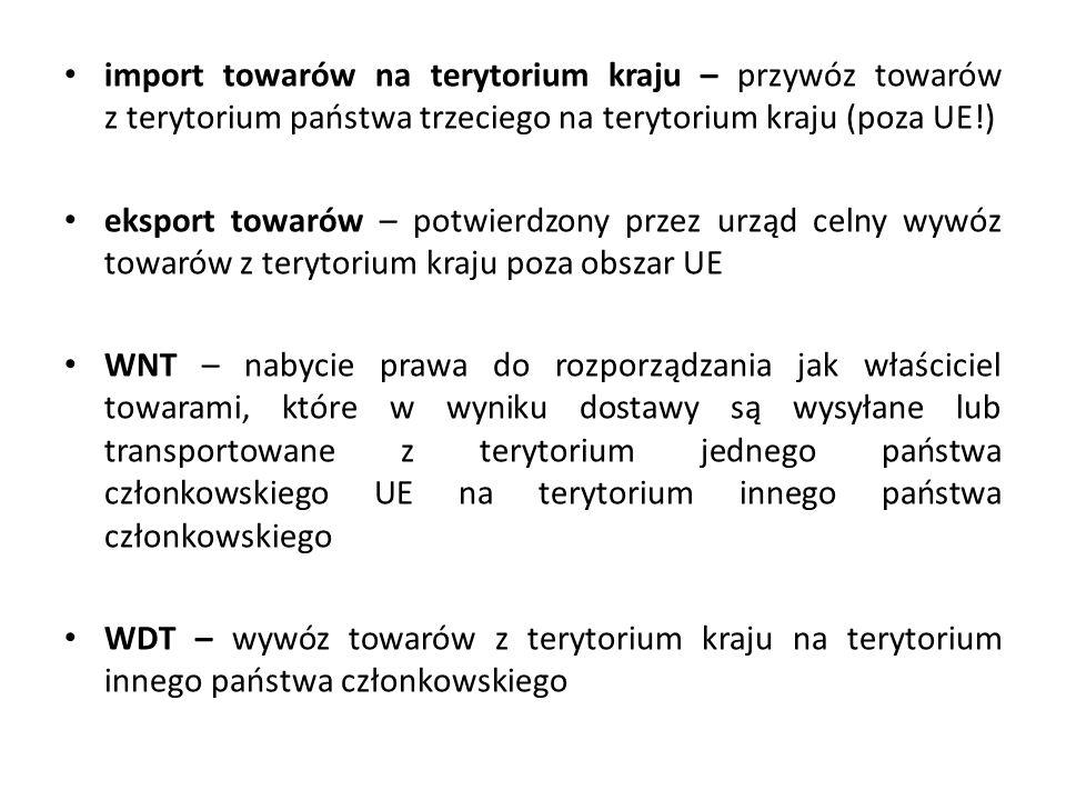 import towarów na terytorium kraju – przywóz towarów z terytorium państwa trzeciego na terytorium kraju (poza UE!)