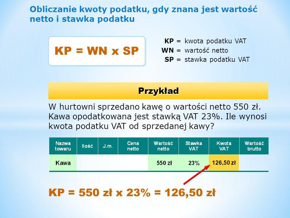 KP = WN x SP KP = 550 zł x 23% = 126,50 zł Przykład