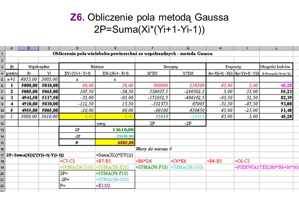 Z6. Obliczenie pola metodą Gaussa 2P=Suma(Xi*(Yi+1-Yi-1))