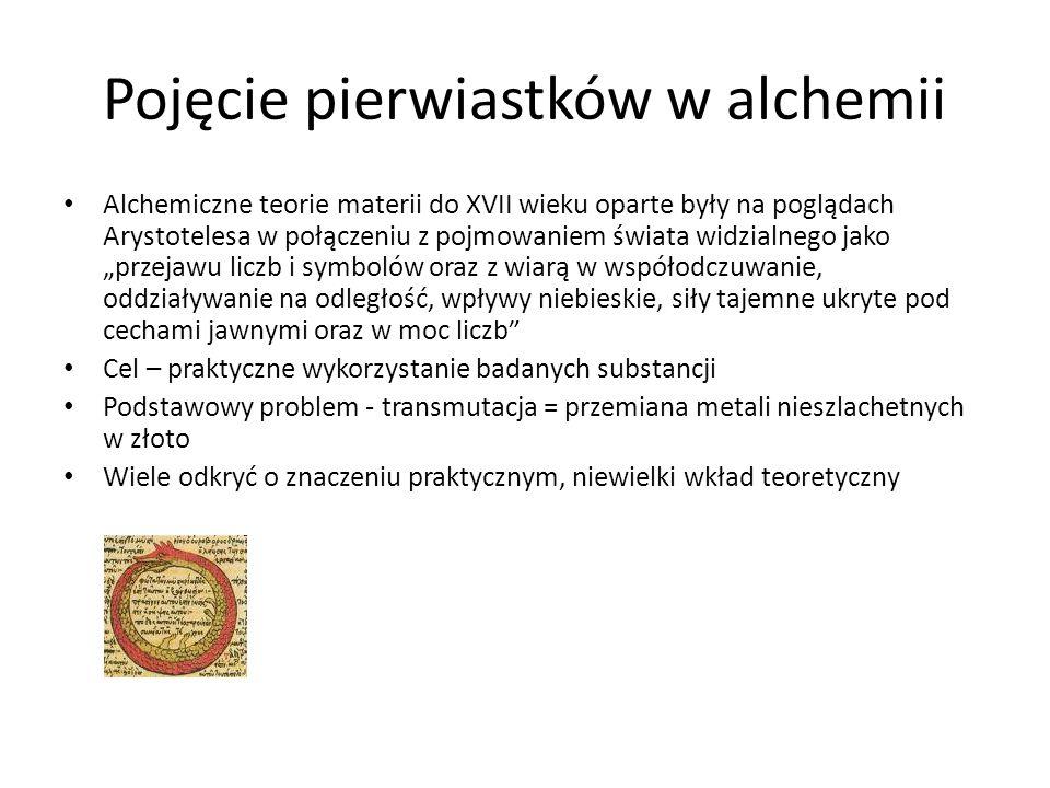 Pojęcie pierwiastków w alchemii
