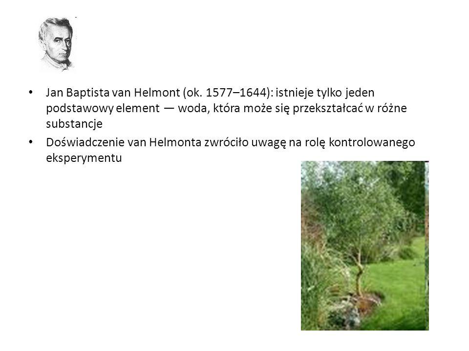 Jan Baptista van Helmont (ok