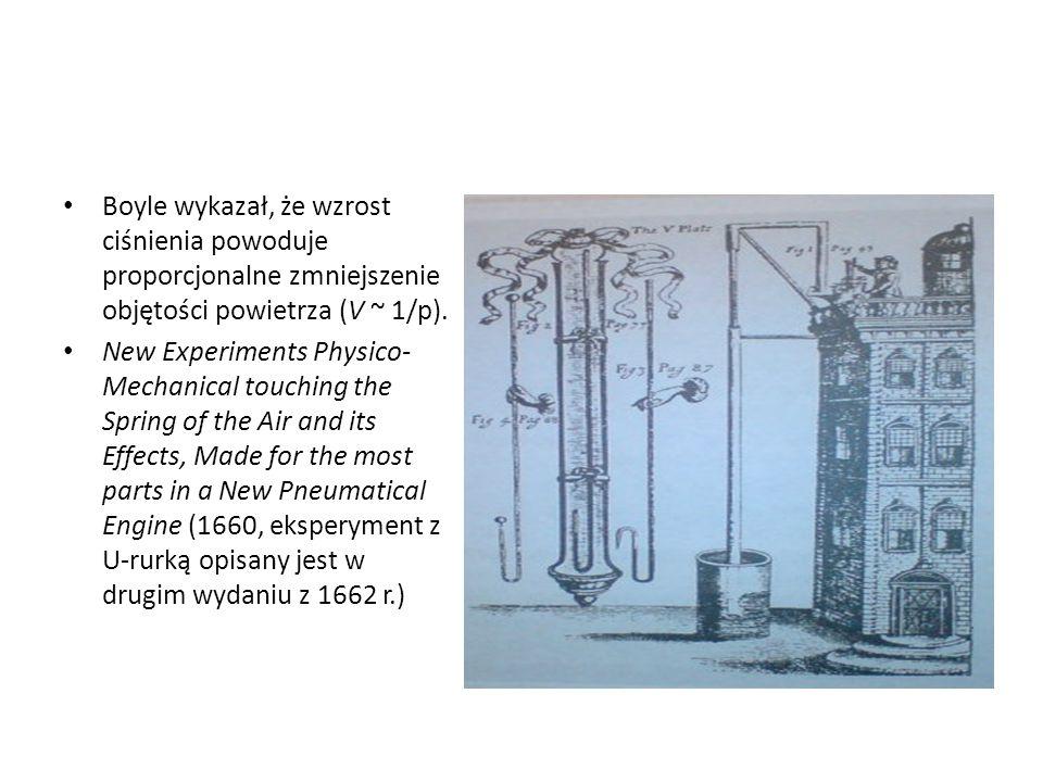Boyle wykazał, że wzrost ciśnienia powoduje proporcjonalne zmniejszenie objętości powietrza (V ~ 1/p).