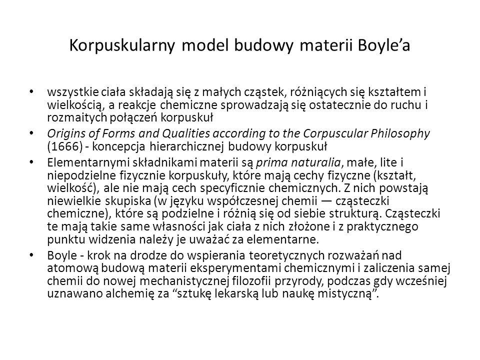 Korpuskularny model budowy materii Boyle'a