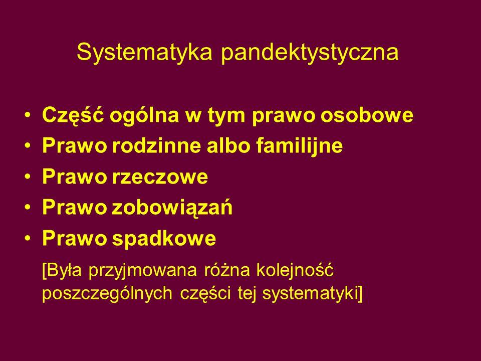 Systematyka pandektystyczna