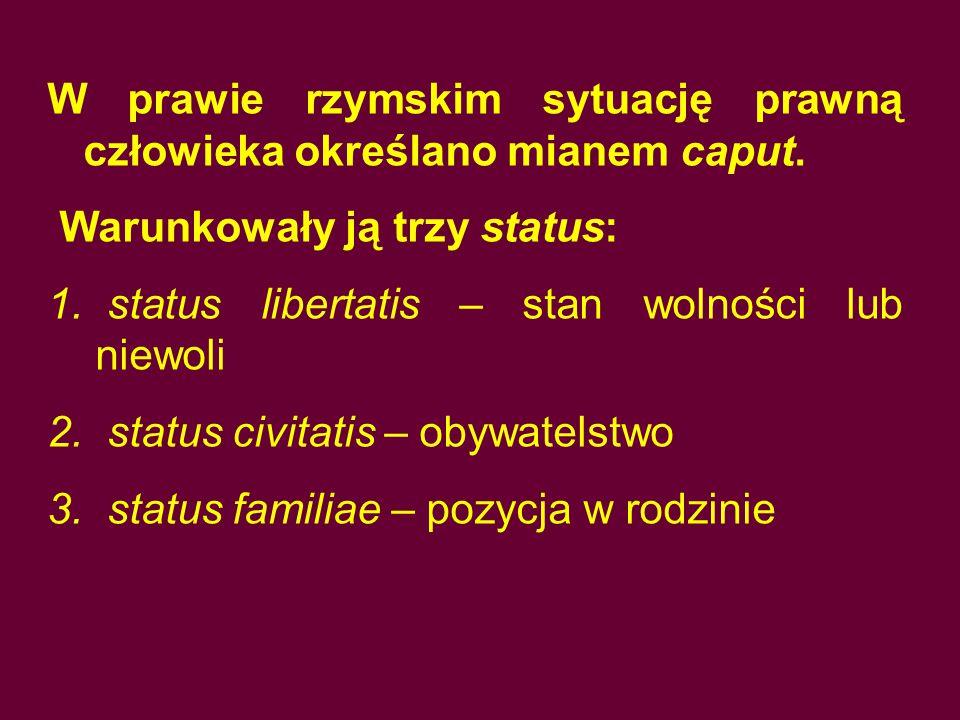 W prawie rzymskim sytuację prawną człowieka określano mianem caput.
