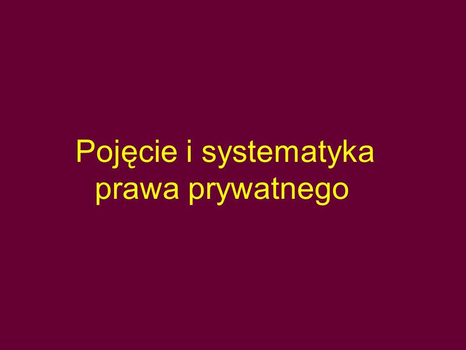 Pojęcie i systematyka prawa prywatnego
