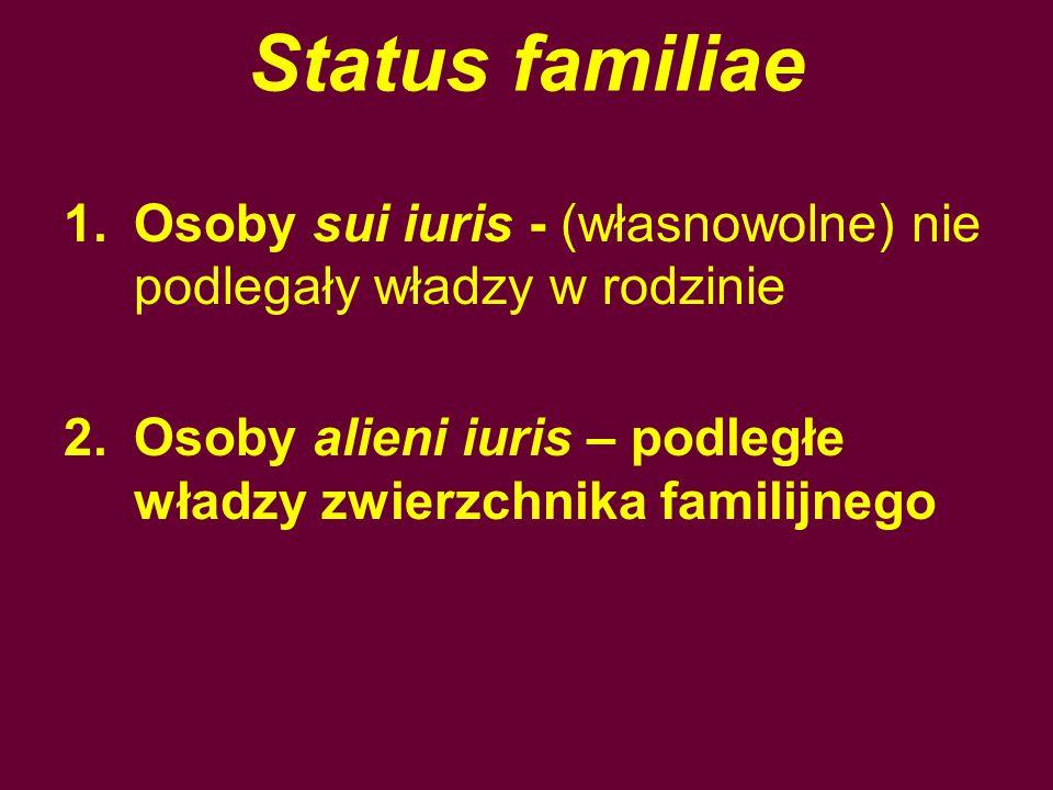 Status familiae Osoby sui iuris - (własnowolne) nie podlegały władzy w rodzinie.