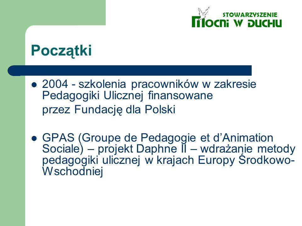 STOWARZYSZENIEPoczątki. 2004 - szkolenia pracowników w zakresie Pedagogiki Ulicznej finansowane. przez Fundację dla Polski.