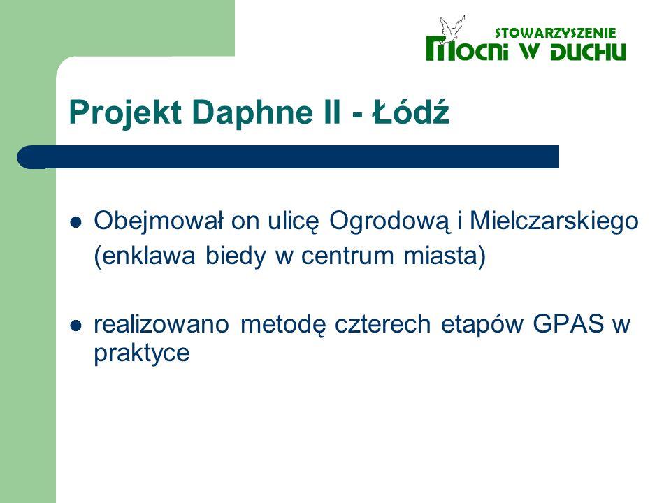 Projekt Daphne II - Łódź