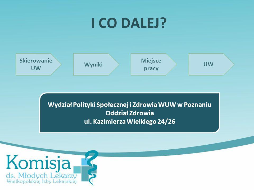 I CO DALEJ Wydział Polityki Społecznej i Zdrowia WUW w Poznaniu