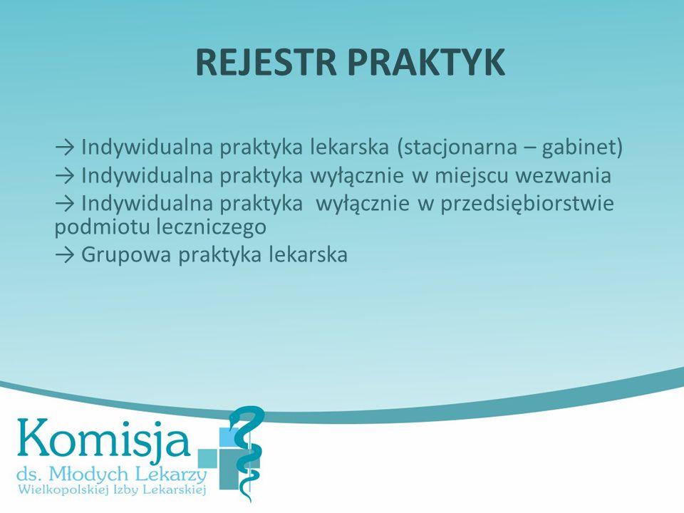 REJESTR PRAKTYK → Indywidualna praktyka lekarska (stacjonarna – gabinet) → Indywidualna praktyka wyłącznie w miejscu wezwania.
