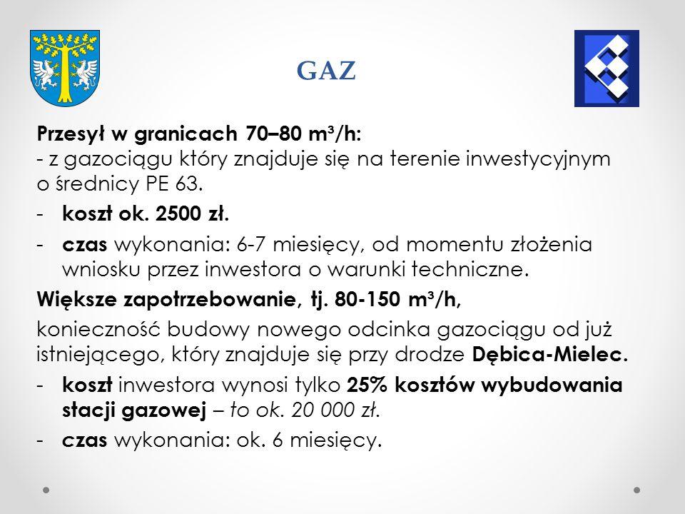 GAZ Przesył w granicach 70–80 m³/h: - z gazociągu który znajduje się na terenie inwestycyjnym o średnicy PE 63.