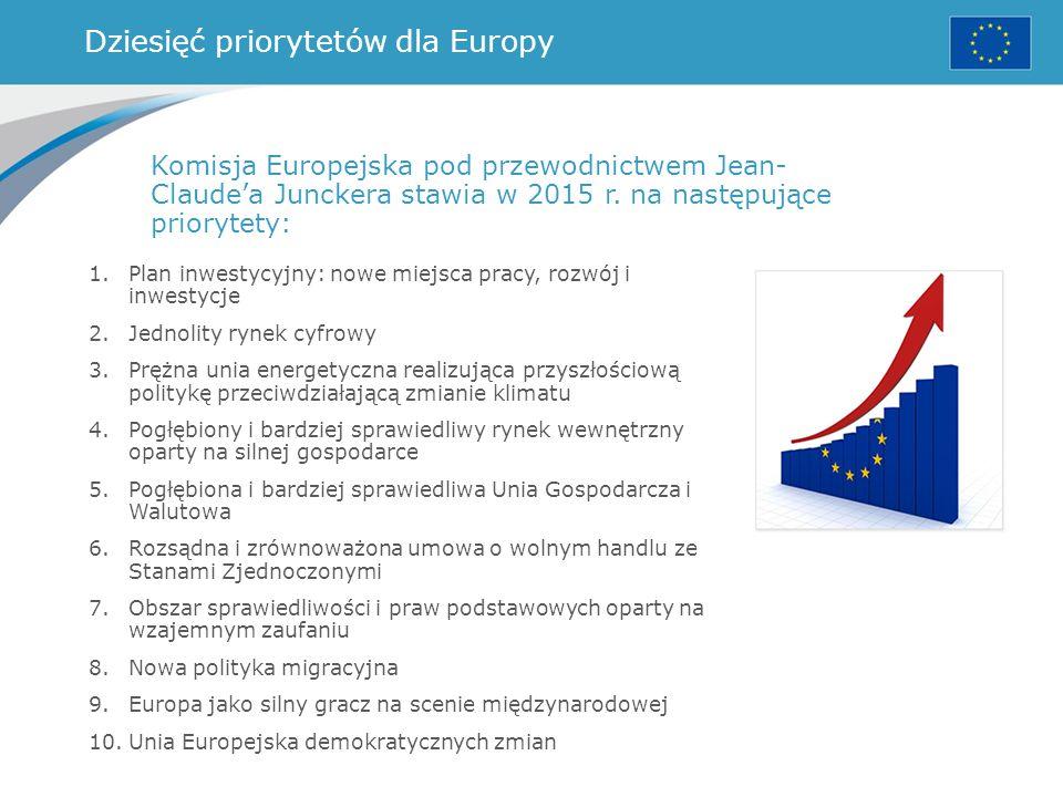 Dziesięć priorytetów dla Europy