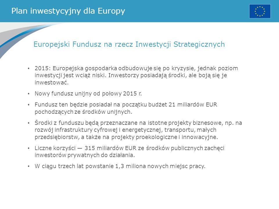 Plan inwestycyjny dla Europy