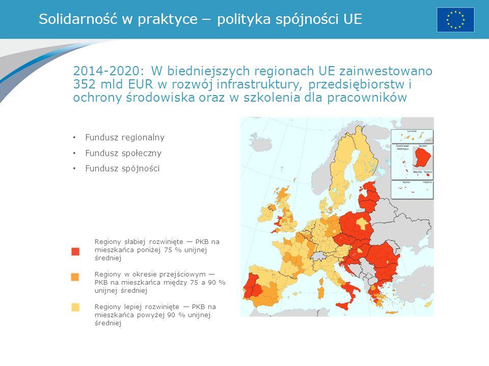 Solidarność w praktyce − polityka spójności UE