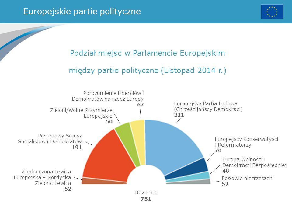 Europejskie partie polityczne