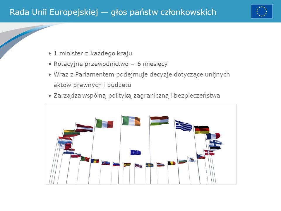 Rada Unii Europejskiej — głos państw członkowskich