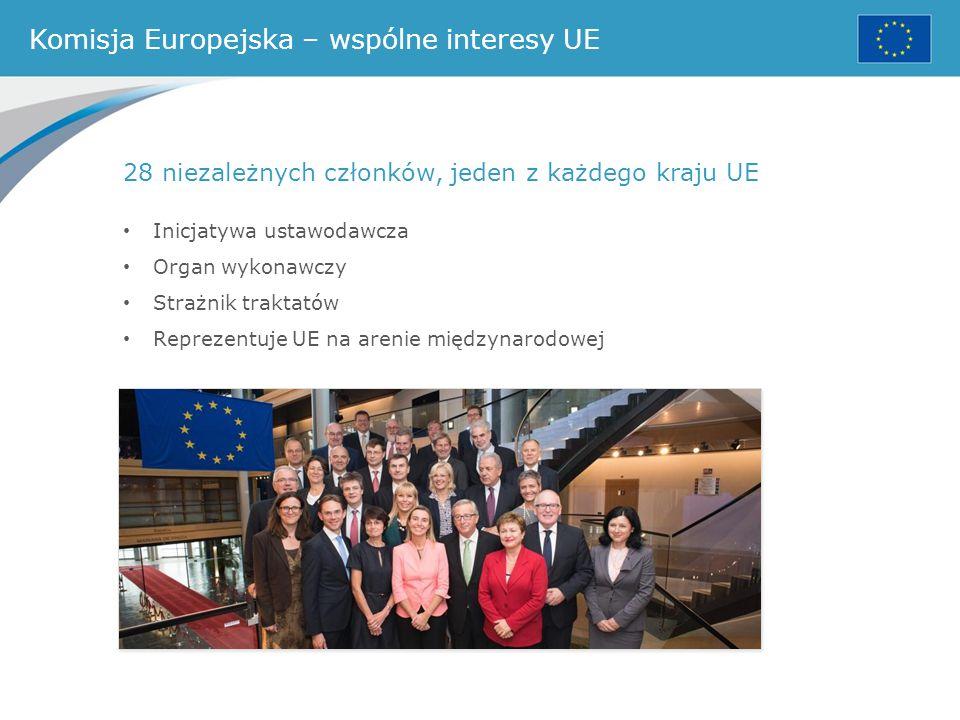 Komisja Europejska – wspólne interesy UE