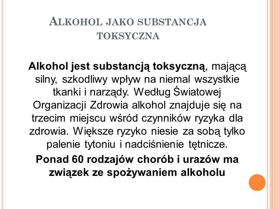Alkohol jako substancja toksyczna