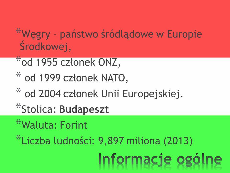 Informacje ogólne Węgry – państwo śródlądowe w Europie Środkowej,