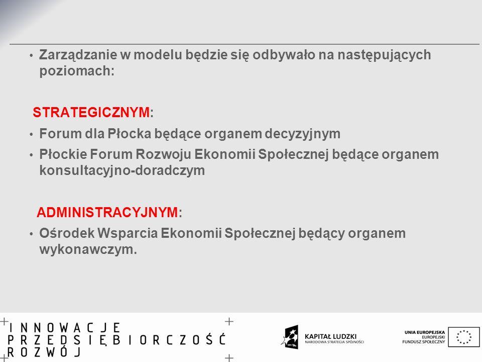 Zarządzanie w modelu będzie się odbywało na następujących poziomach: