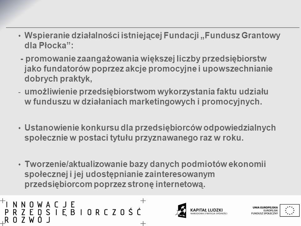 """Wspieranie działalności istniejącej Fundacji """"Fundusz Grantowy dla Płocka :"""