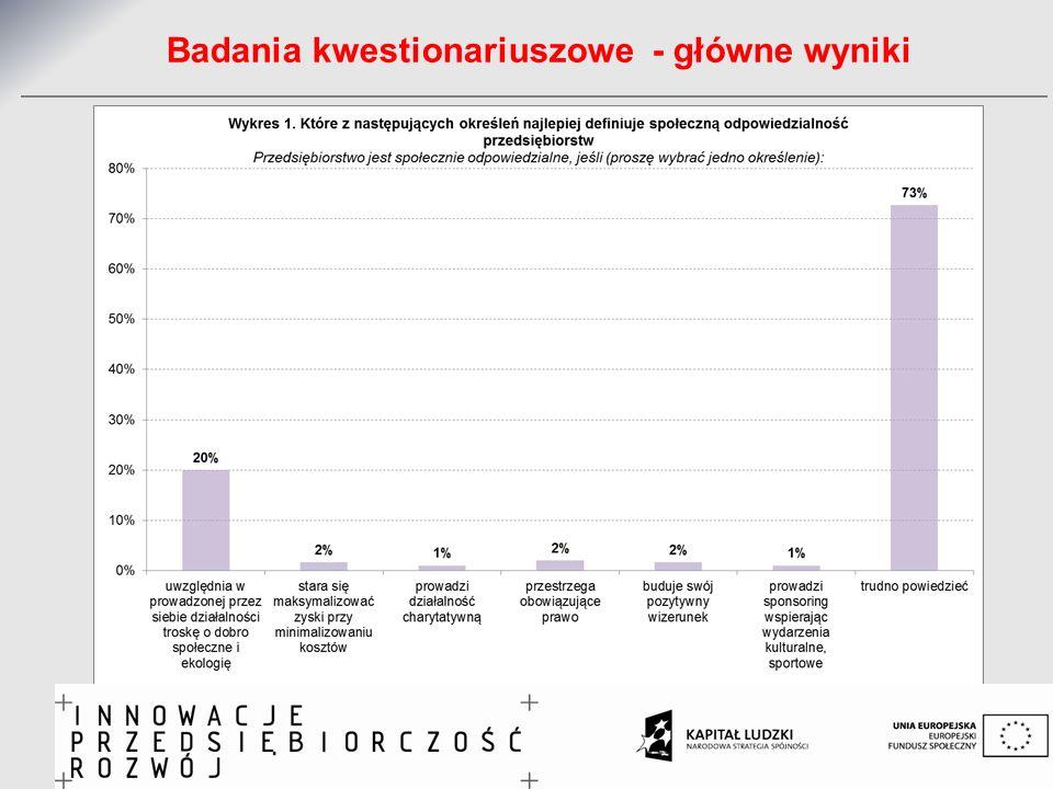 Badania kwestionariuszowe - główne wyniki