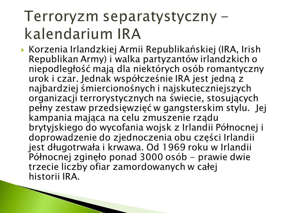 Terroryzm separatystyczny - kalendarium IRA