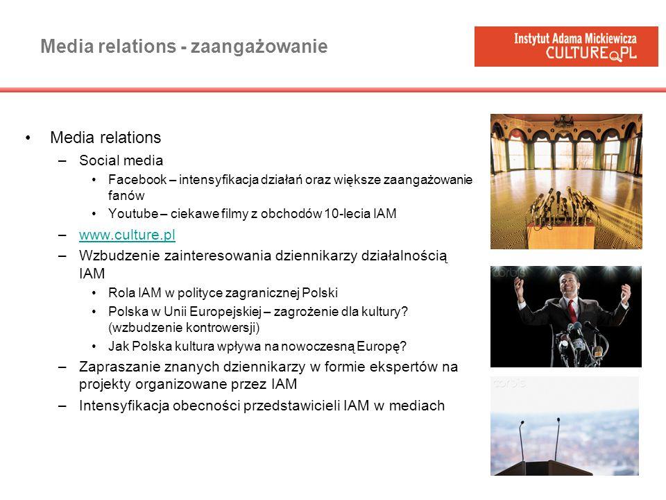 Media relations - zaangażowanie