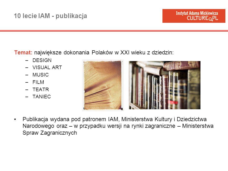 10 lecie IAM - publikacja Temat: największe dokonania Polaków w XXI wieku z dziedzin: DESIGN. VISUAL ART.