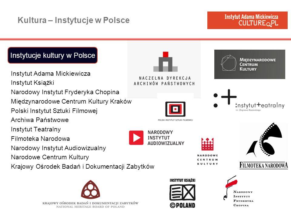 Kultura – Instytucje w Polsce
