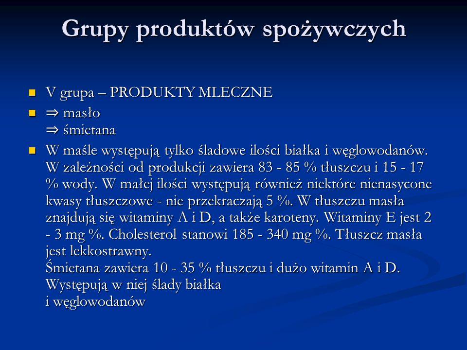 Grupy produktów spożywczych