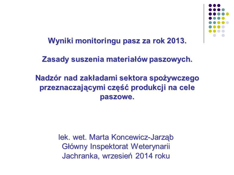 lek. wet. Marta Koncewicz-Jarząb Główny Inspektorat Weterynarii