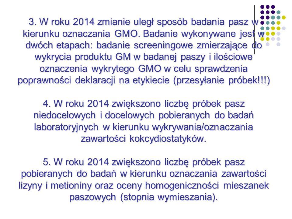 3. W roku 2014 zmianie uległ sposób badania pasz w kierunku oznaczania GMO.