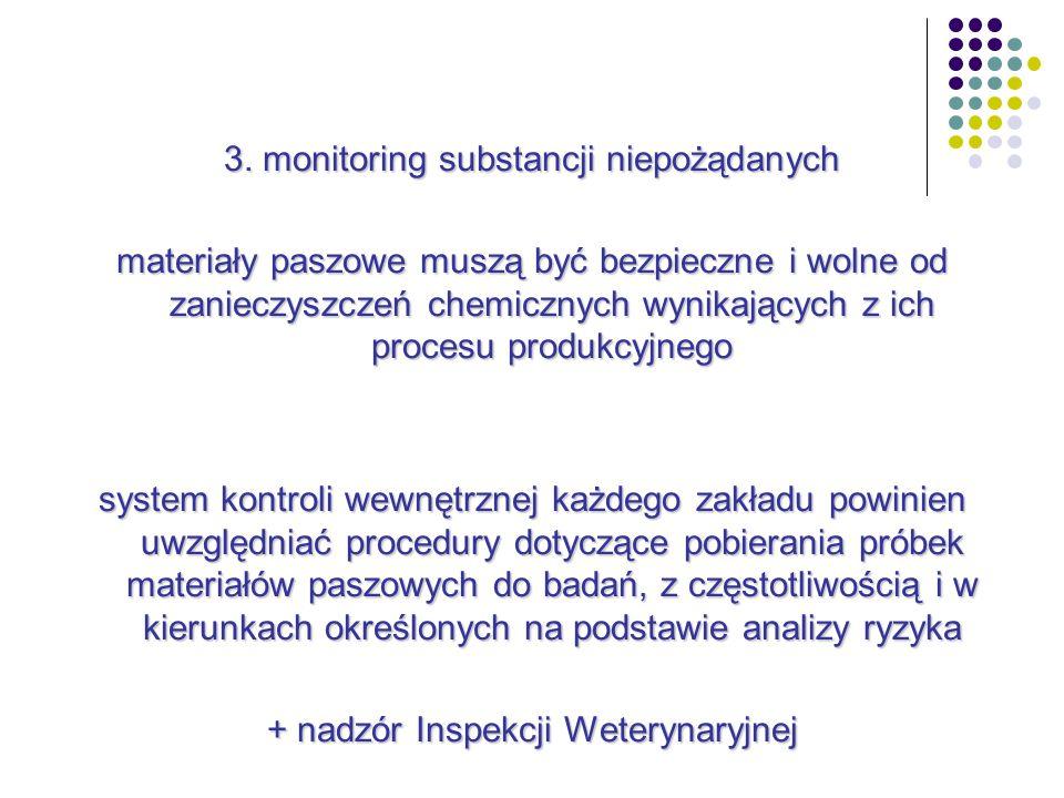 3. monitoring substancji niepożądanych