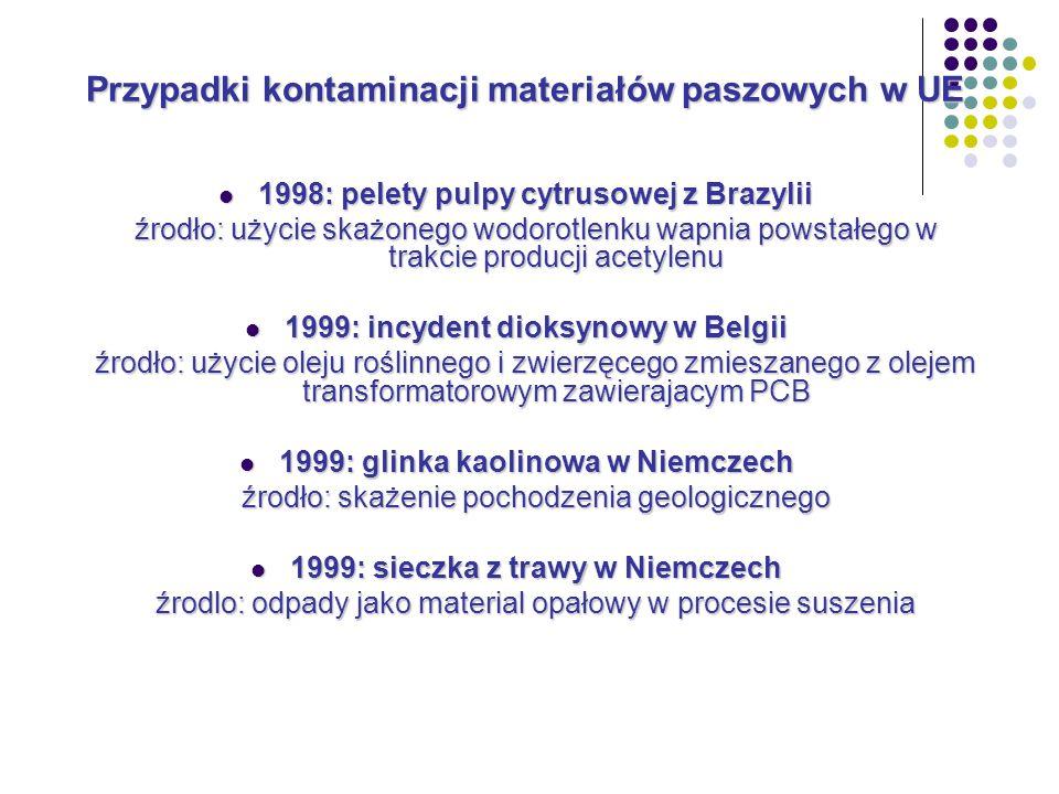 Przypadki kontaminacji materiałów paszowych w UE