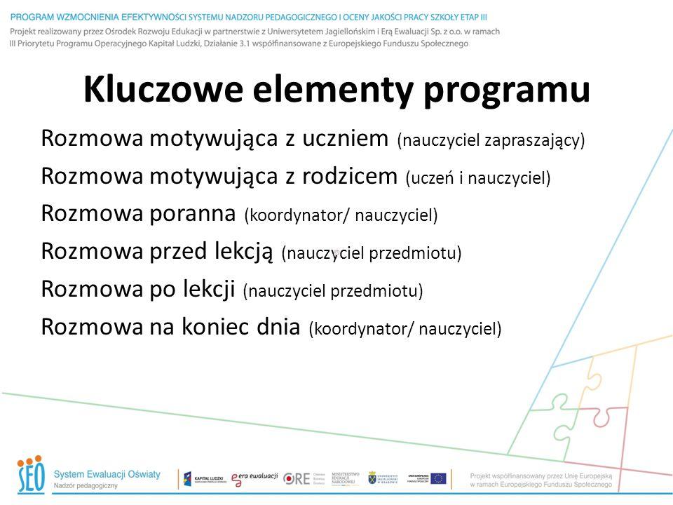 Kluczowe elementy programu
