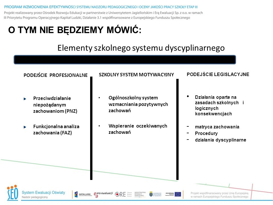 Elementy szkolnego systemu dyscyplinarnego